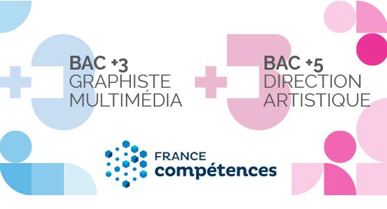 Bachelor Graphiste Multimédia (Bac+3)   Mastère Directeur Artistique Plurimedia (Bac+5)